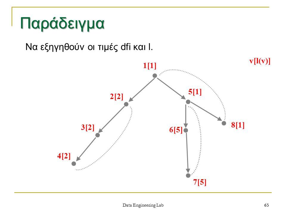 Παράδειγμα Να εξηγηθούν οι τιμές dfi και l. v[l(v)] 1[1] 5[1] 2[2]